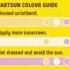 Smartsun-wristband-colour-guide